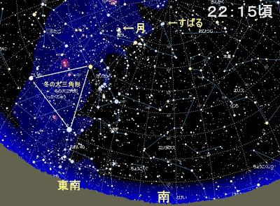 -scenery-12/10 師走の皆既月食を見ましょう